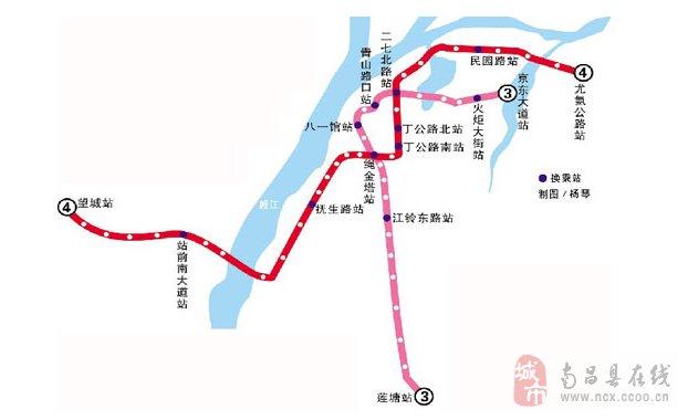 从南昌轨道交通集团了解到,在地铁1、2号线全面开工建设的同时,地铁3、4号线建设规划报批工作正在加快。目前,规划编制工作已经完成并已上报国家发改委,力争今年上半年获得批复。 ?   3号线南起莲塘 北至京东大道   根据之前的规划,地铁3号线一期工程是贯穿昌南城南北向的基本骨干线,串联南昌县、青云谱区、绳金塔街、老城核心区、青山湖风景区、高新区等重要区域,线长27.