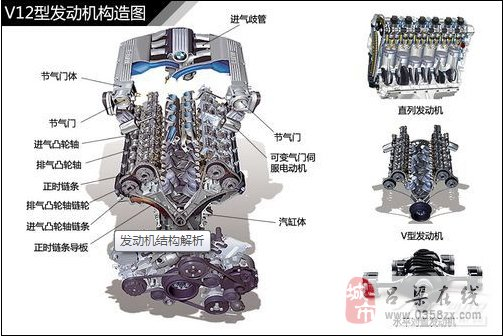 发动机的零部件也相应的