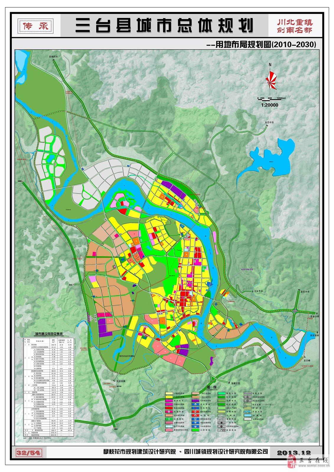 《三台县城市总体规划(2013-2030年)》 - 绵阳论坛