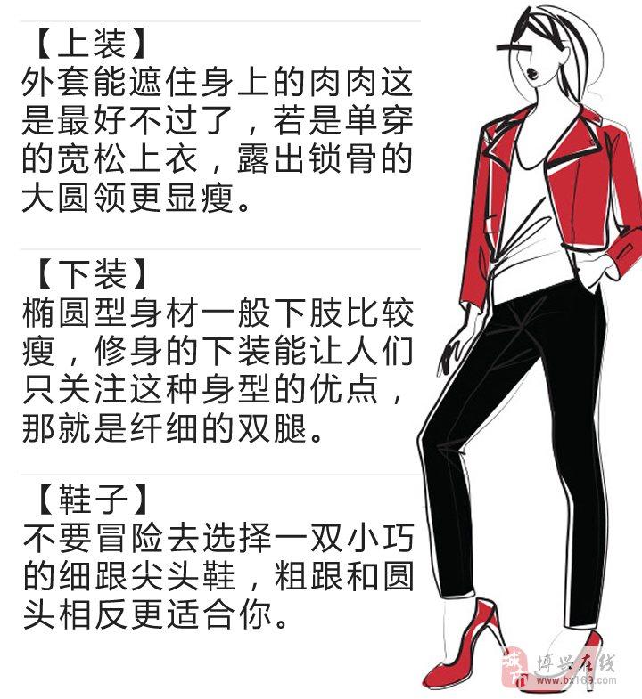 体型与穿衣搭配,女人必学!