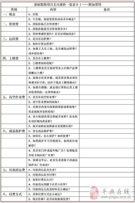 基础装修项目支出报价一览表————附加费用