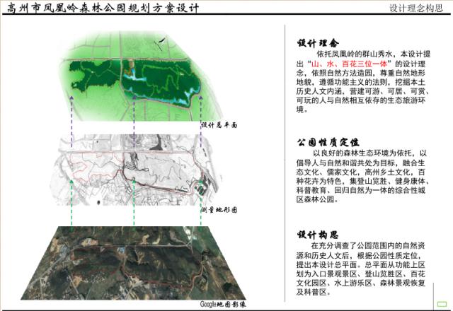高州凤凰岭森林公园项目招标已完成