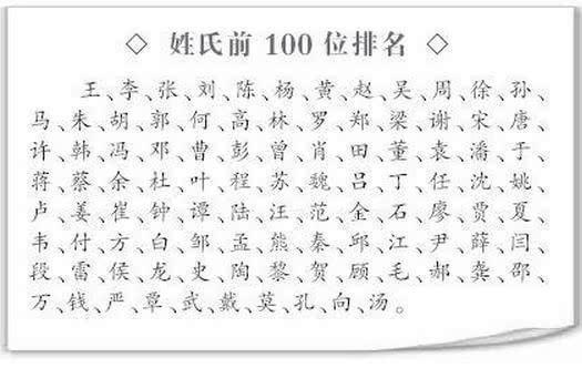 中国的姓氏近 1.2万个,最常用的19个大姓人口占全国汉族人口的一半以上。你想知道你的姓氏到底是怎么来的吗?这可不是件简单的事儿,还真得问问你的老祖宗当过啥官,生在哪儿,住在哪儿。 当过啥官,就取啥姓 如果你姓司徒、司马、司空、司士、司寇,那么你的老祖宗在西周时一定当过这个职务的官;如果你姓史,你的老祖宗一定当过史官;如果你姓钱,你的老祖宗一定是孚周,是颛顼五世孙彭祖的后代,他当的官叫钱府上士,基本相当于现在的中国人民银行行长。 生哪住哪,就取啥姓 如果你姓林,你的老祖宗就是商朝忠臣比干。他被纣王杀害时