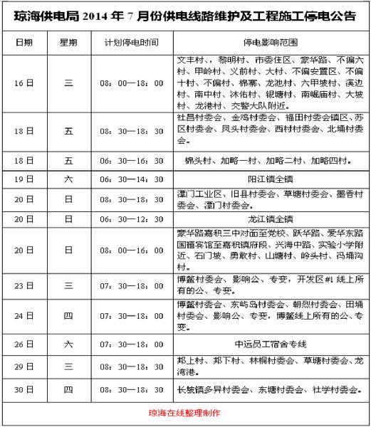 7月16日供电线路维护及工程施工停电公告