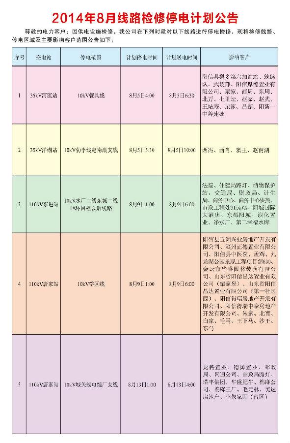 14年8月线路检修停电计划公告