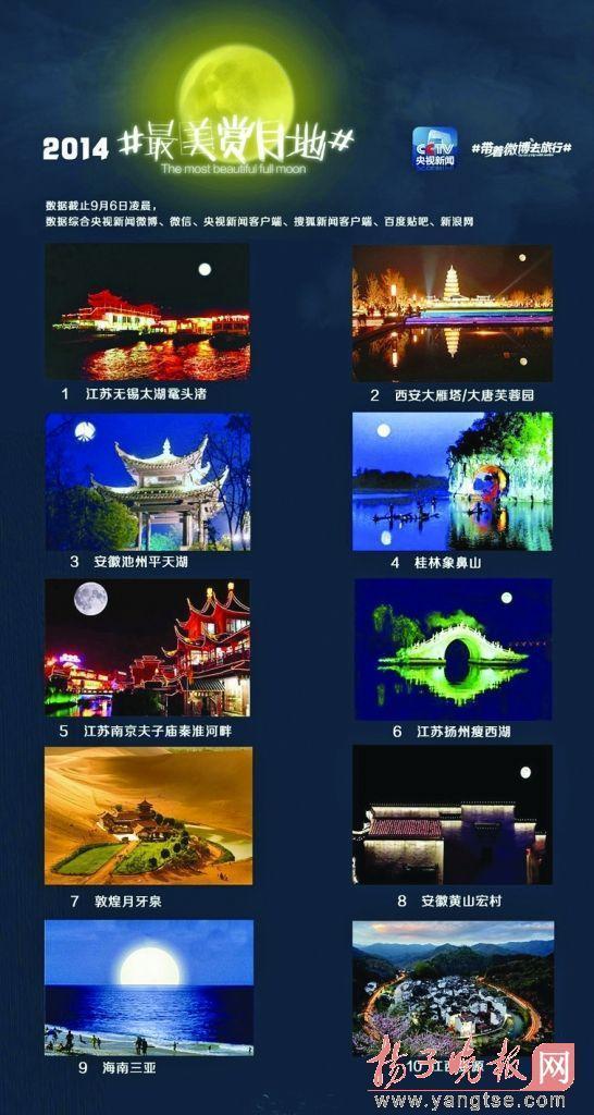 """中国十大""""最美赏月地""""西安大雁塔列位第二"""