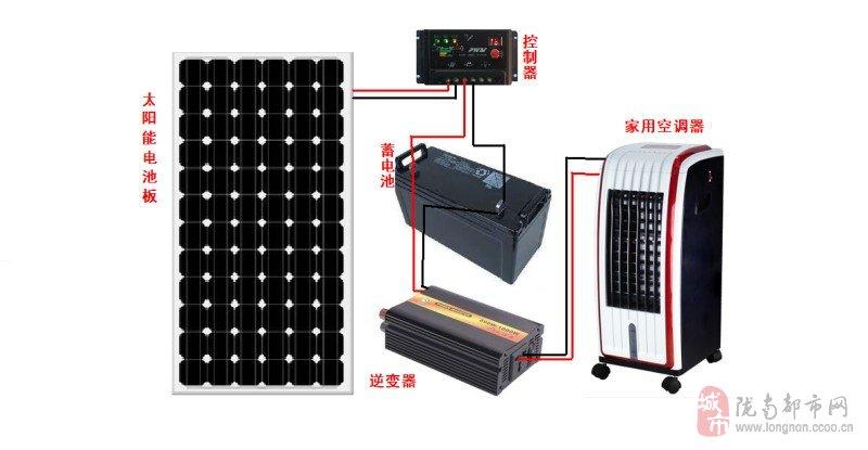 其中太阳能电池组件和蓄电池为电源系统