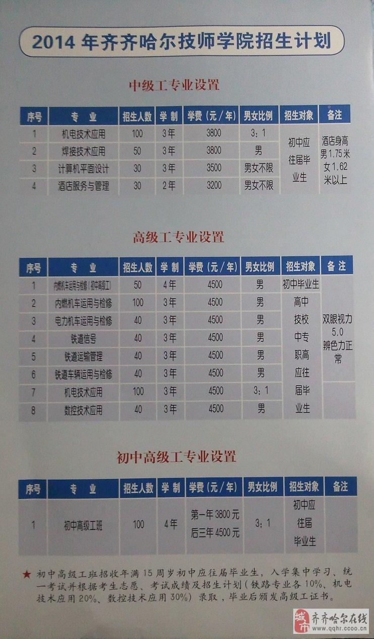 齐齐哈尔技师学院(原铁路司机学校)2014招生