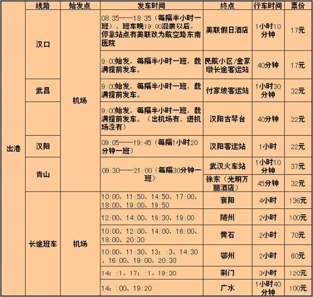 武汉机场大巴时刻表_武汉天河机场交通信息机场大巴出港时刻表