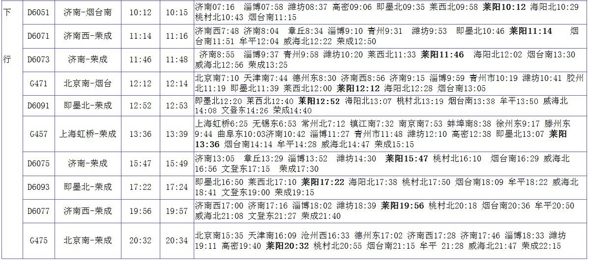 2015年3月20日 更新青荣城铁时刻表