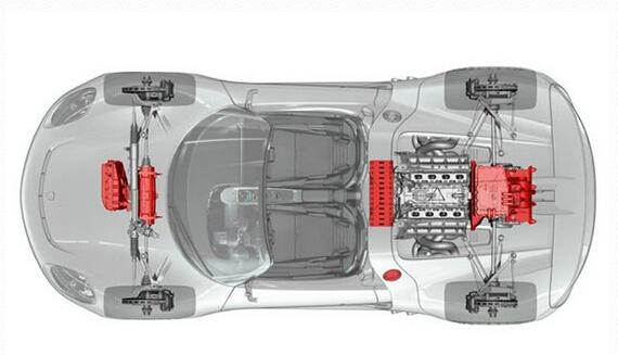 汽车的动力系统不外乎发动机